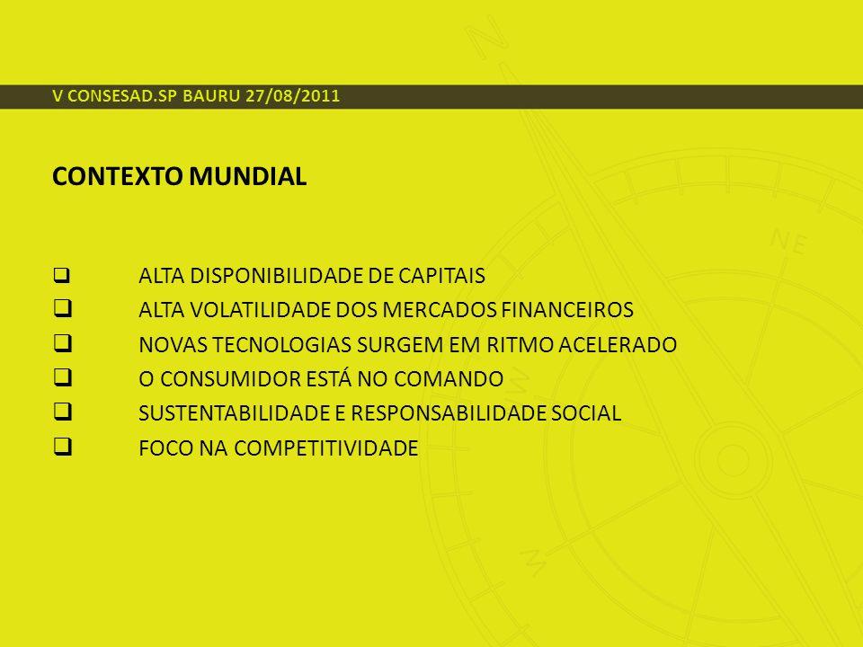 CONTEXTO MUNDIAL ALTA VOLATILIDADE DOS MERCADOS FINANCEIROS