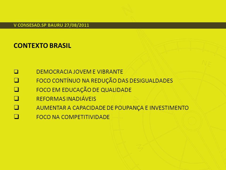 CONTEXTO BRASIL FOCO CONTÍNUO NA REDUÇÃO DAS DESIGUALDADES