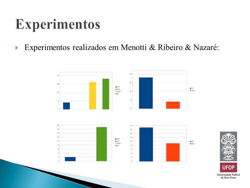 Experimentos Experimentos realizados em Menotti & Ribeiro & Nazaré: