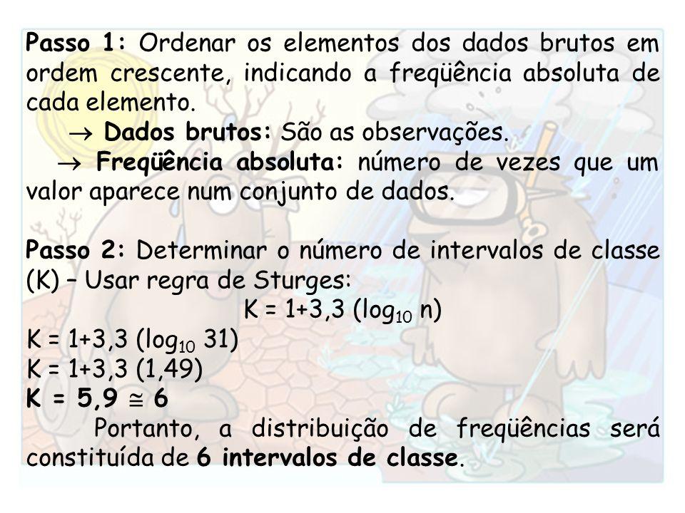 Passo 1: Ordenar os elementos dos dados brutos em ordem crescente, indicando a freqüência absoluta de cada elemento.