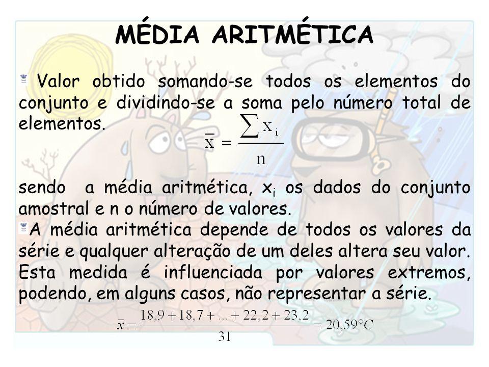 MÉDIA ARITMÉTICA Valor obtido somando-se todos os elementos do conjunto e dividindo-se a soma pelo número total de elementos.
