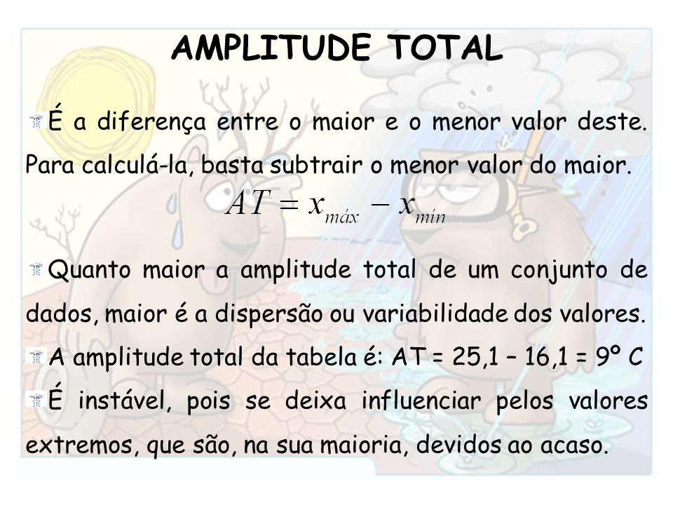 AMPLITUDE TOTAL É a diferença entre o maior e o menor valor deste. Para calculá-la, basta subtrair o menor valor do maior.