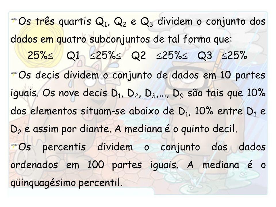 Os três quartis Q1, Q2 e Q3 dividem o conjunto dos dados em quatro subconjuntos de tal forma que: