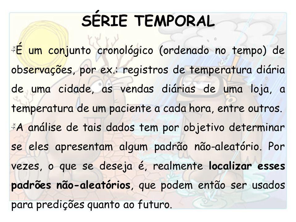 SÉRIE TEMPORAL