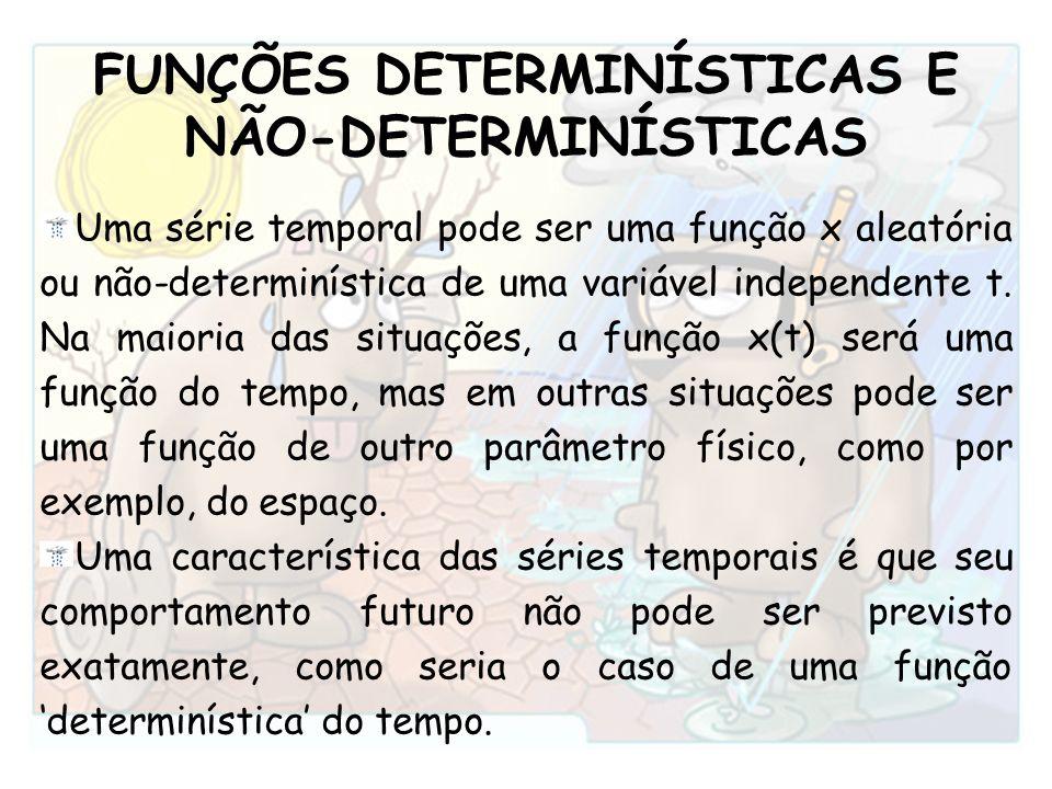 FUNÇÕES DETERMINÍSTICAS E NÃO-DETERMINÍSTICAS