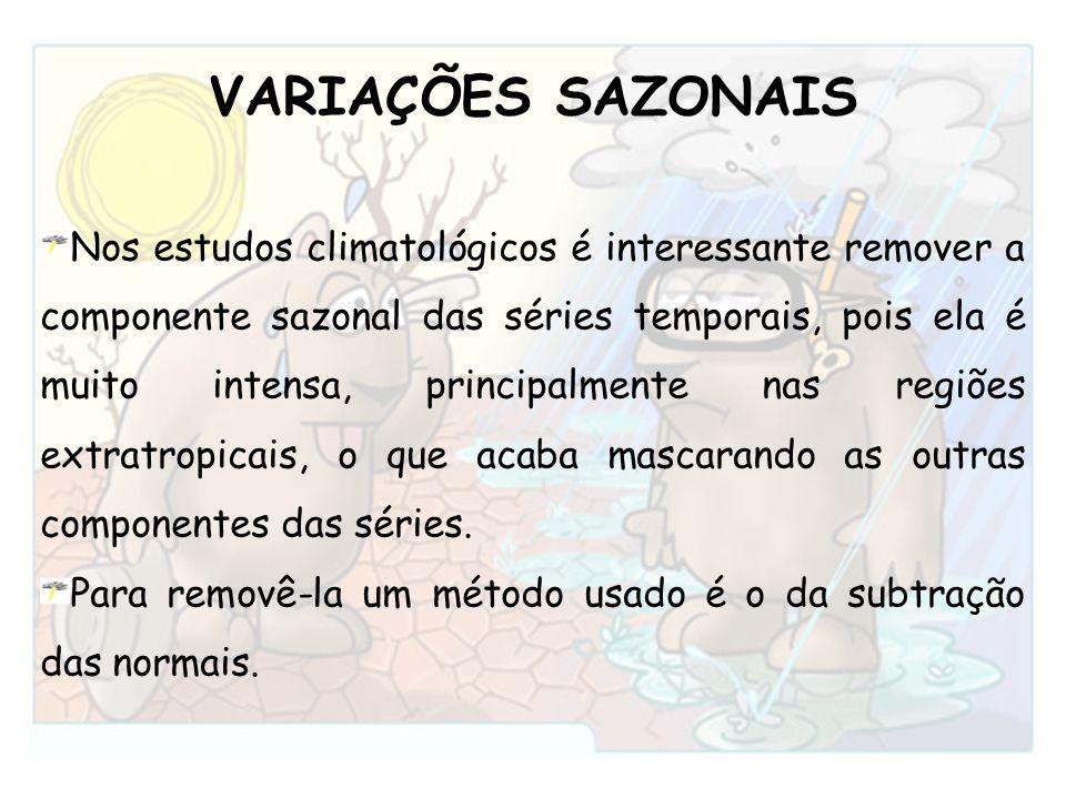 VARIAÇÕES SAZONAIS