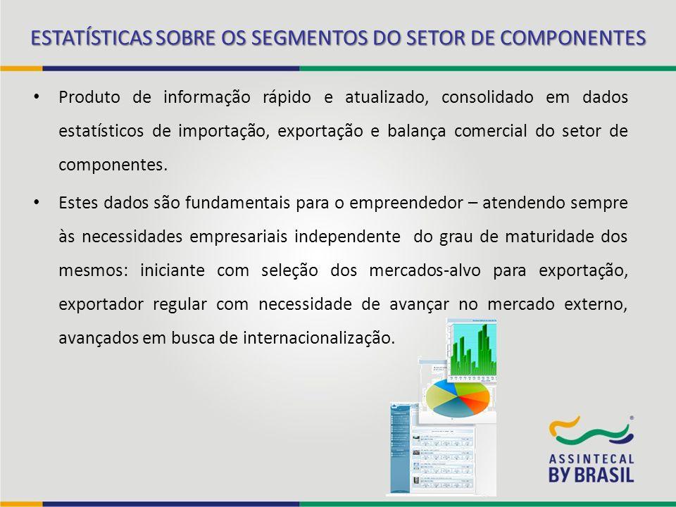 ESTATÍSTICAS SOBRE OS SEGMENTOS DO SETOR DE COMPONENTES