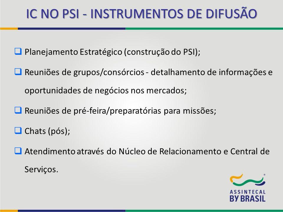 IC NO PSI - INSTRUMENTOS DE DIFUSÃO