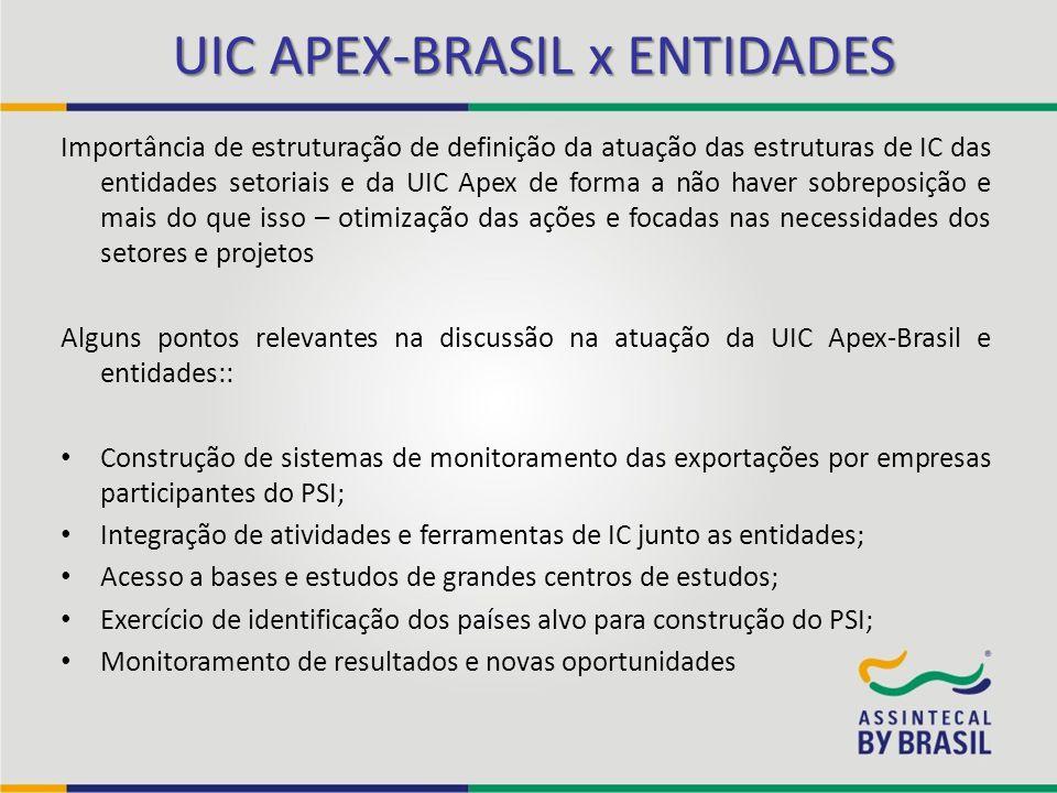 UIC APEX-BRASIL x ENTIDADES