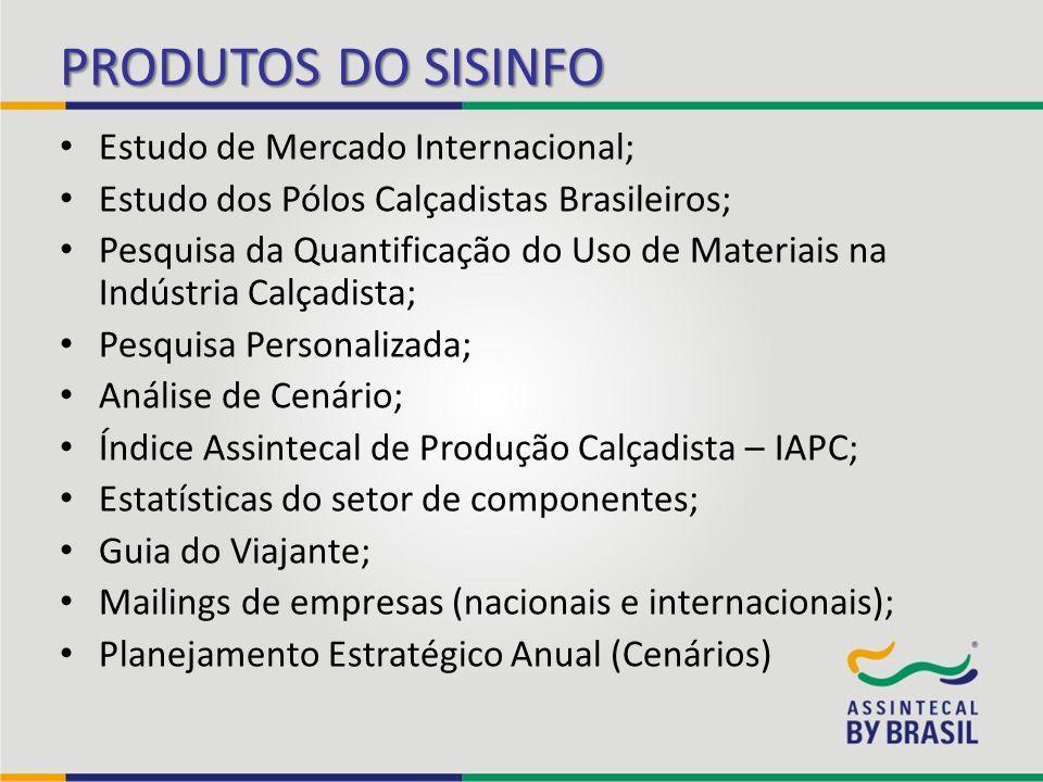 PRODUTOS DO SISINFO Estudo de Mercado Internacional;