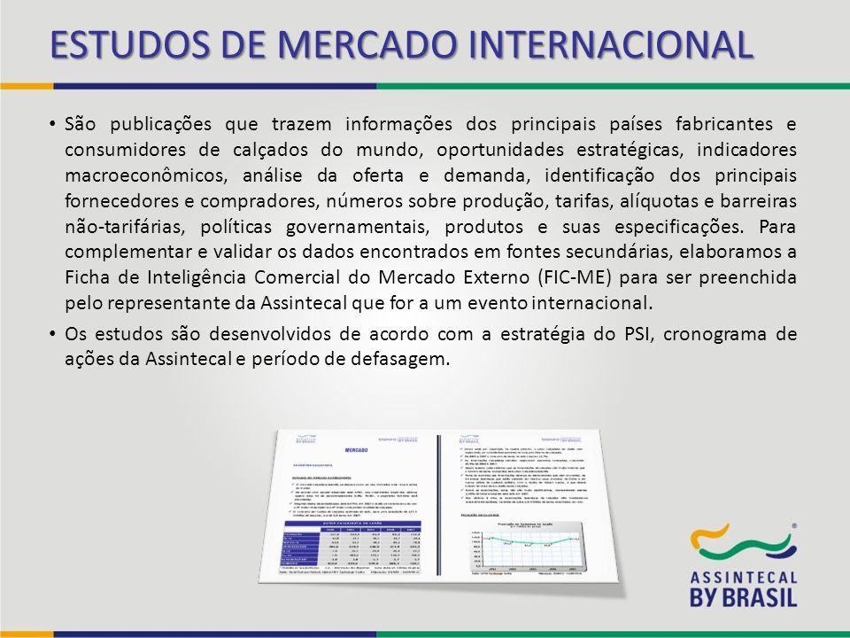 ESTUDOS DE MERCADO INTERNACIONAL