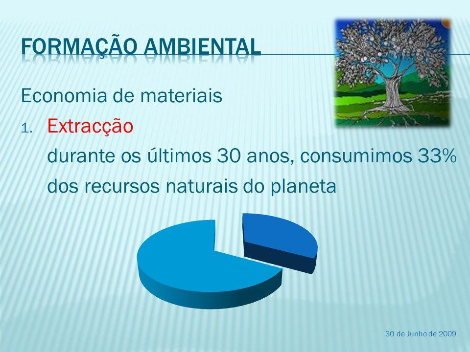 Formação ambiental Economia de materiais Extracção