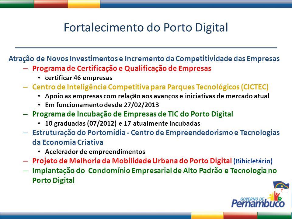 Fortalecimento do Porto Digital