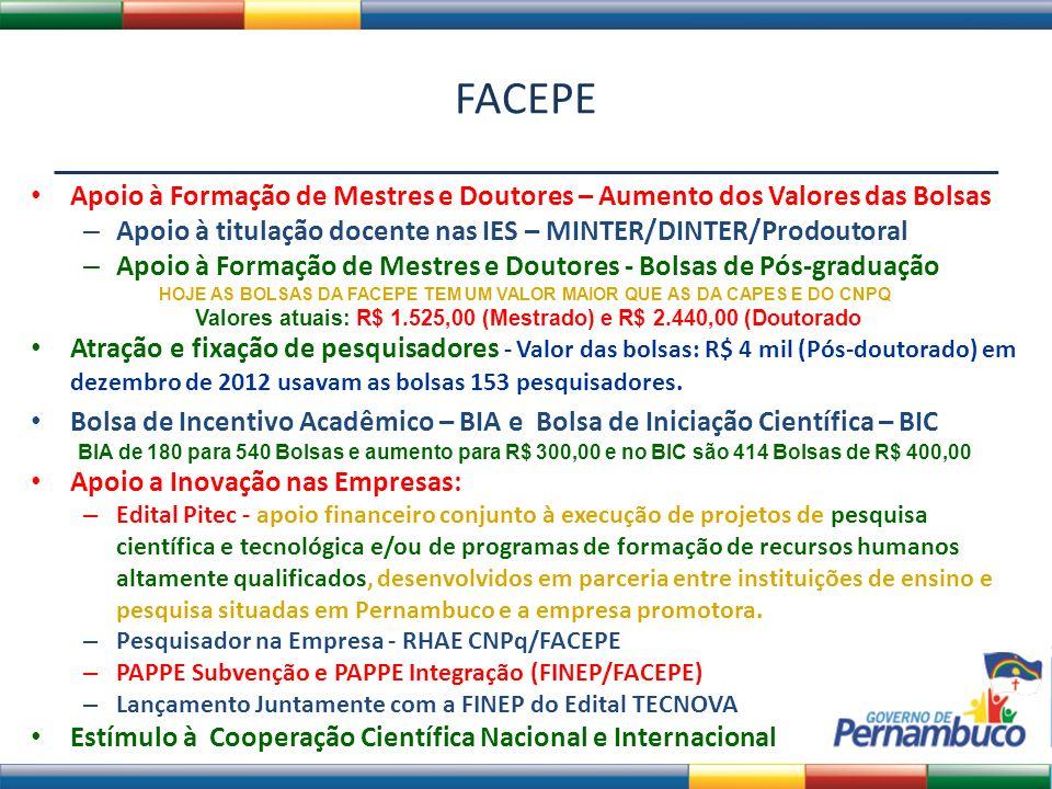 FACEPE Apoio à Formação de Mestres e Doutores – Aumento dos Valores das Bolsas. Apoio à titulação docente nas IES – MINTER/DINTER/Prodoutoral.