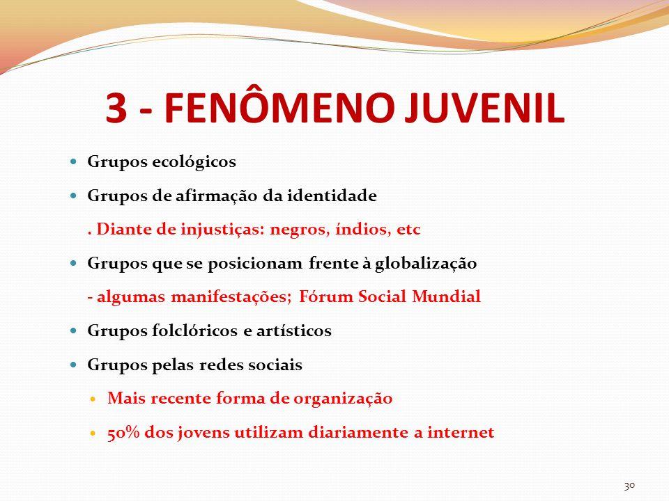 3 - FENÔMENO JUVENIL Grupos ecológicos