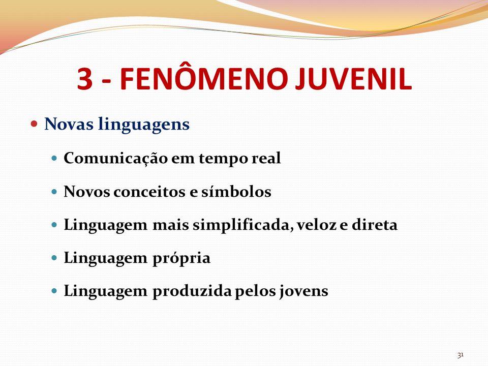3 - FENÔMENO JUVENIL Novas linguagens Comunicação em tempo real