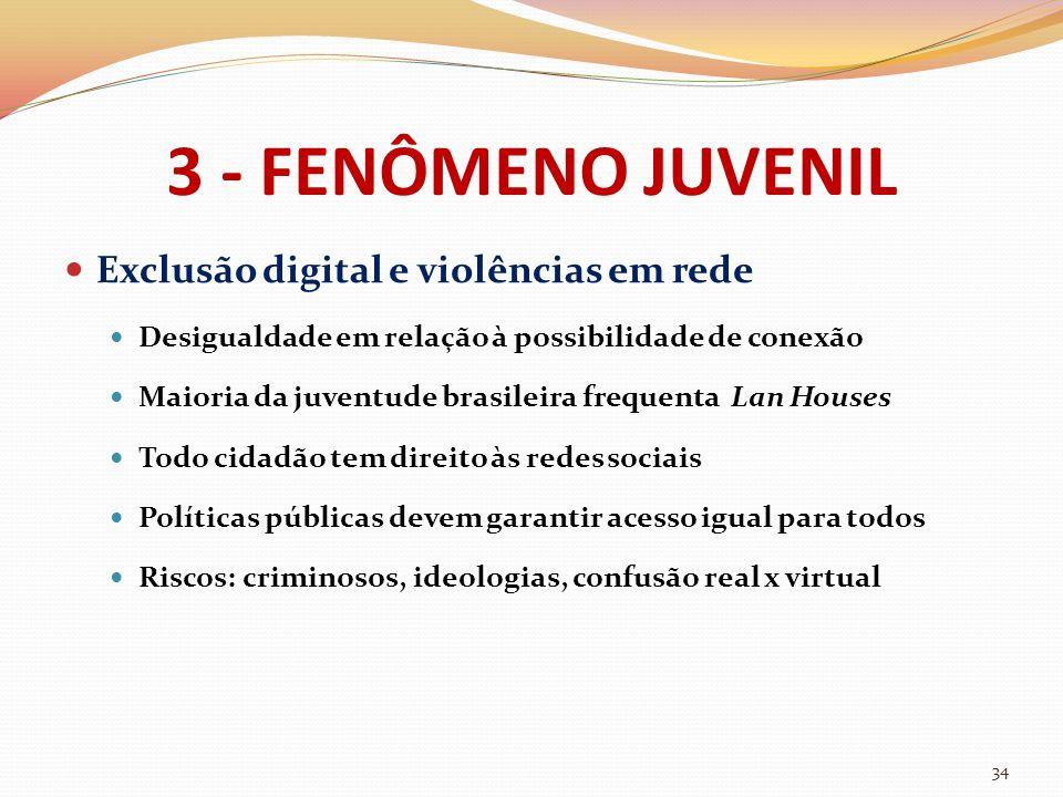 3 - FENÔMENO JUVENIL Exclusão digital e violências em rede