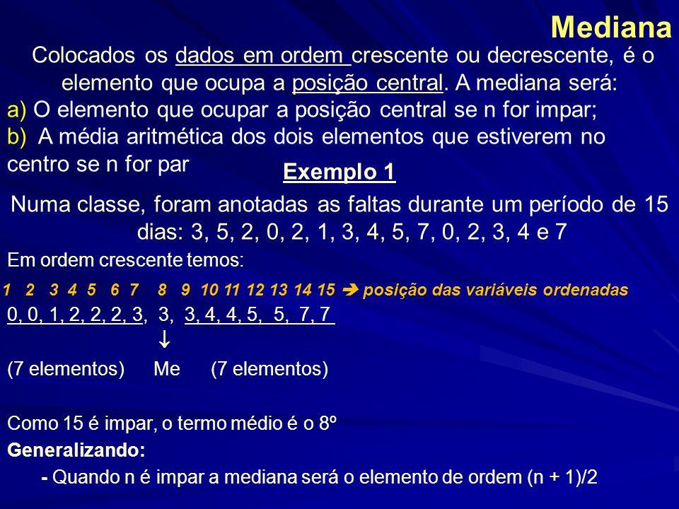 Mediana Colocados os dados em ordem crescente ou decrescente, é o elemento que ocupa a posição central. A mediana será: