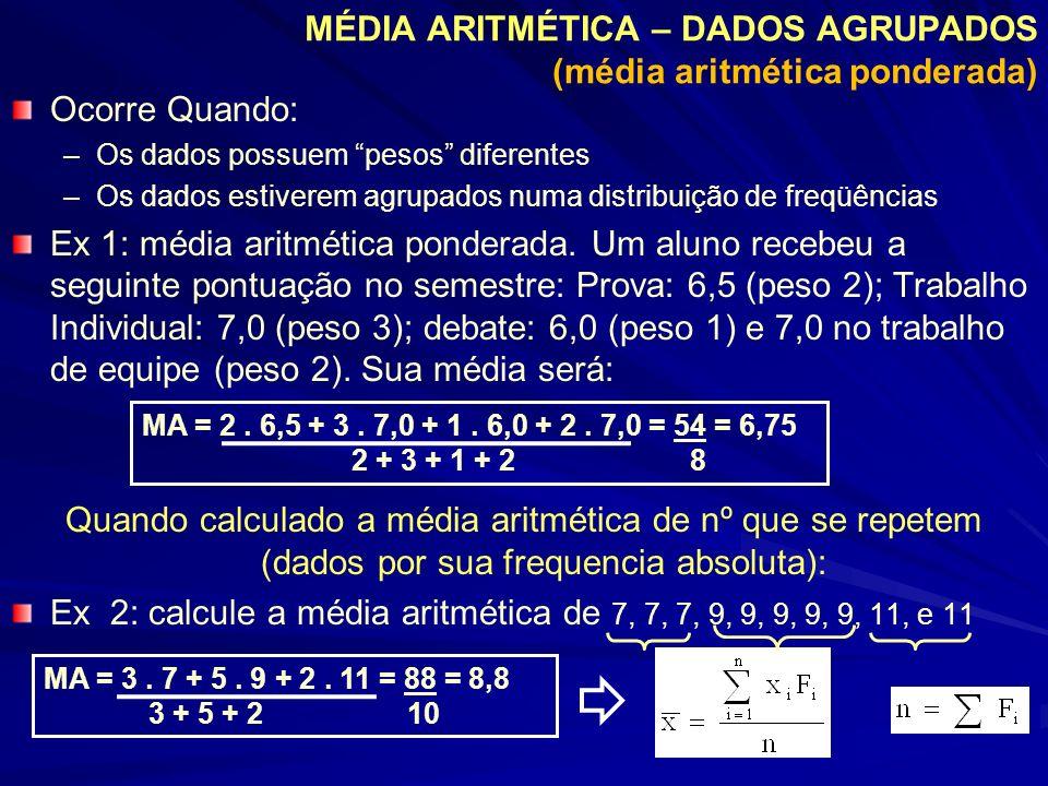MÉDIA ARITMÉTICA – DADOS AGRUPADOS (média aritmética ponderada)