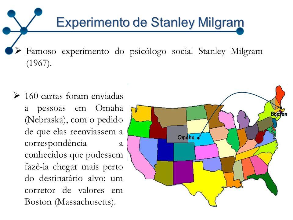 Experimento de Stanley Milgram