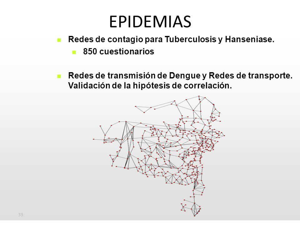 EPIDEMIAS Redes de contagio para Tuberculosis y Hanseniase.