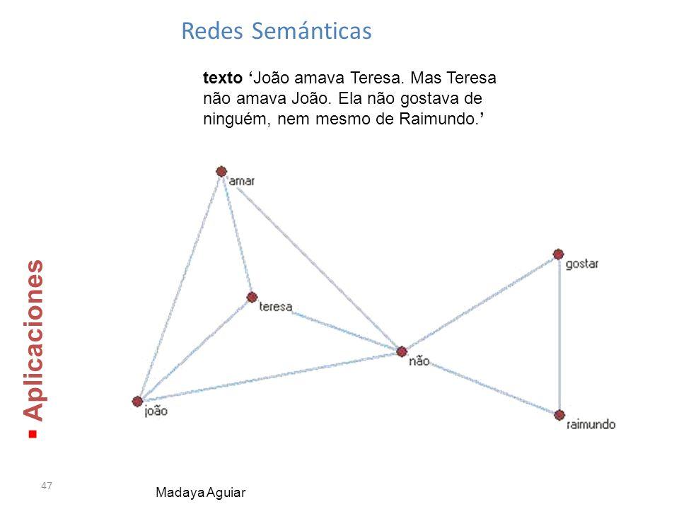Redes Semánticas Aplicaciones