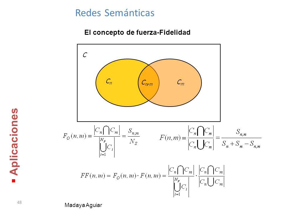 Redes Semánticas Aplicaciones El concepto de fuerza-Fidelidad Cn,m Cn