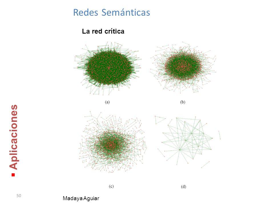 Redes Semánticas La red crítica Aplicaciones Madaya Aguiar