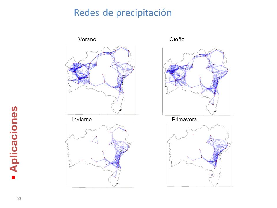 Redes de precipitación