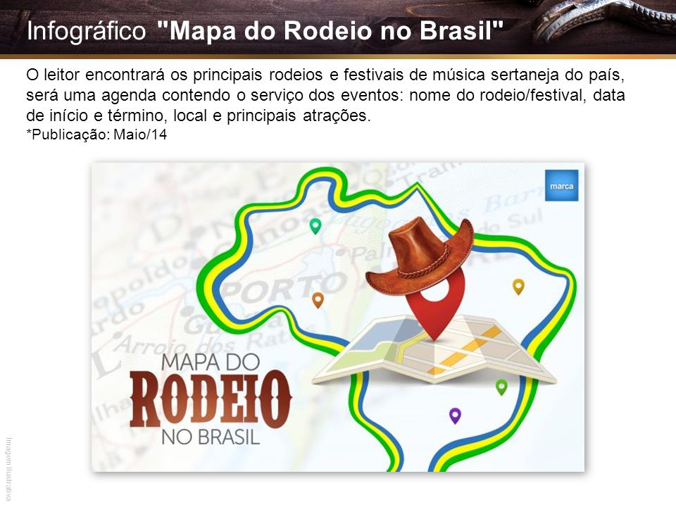 Infográfico Mapa do Rodeio no Brasil
