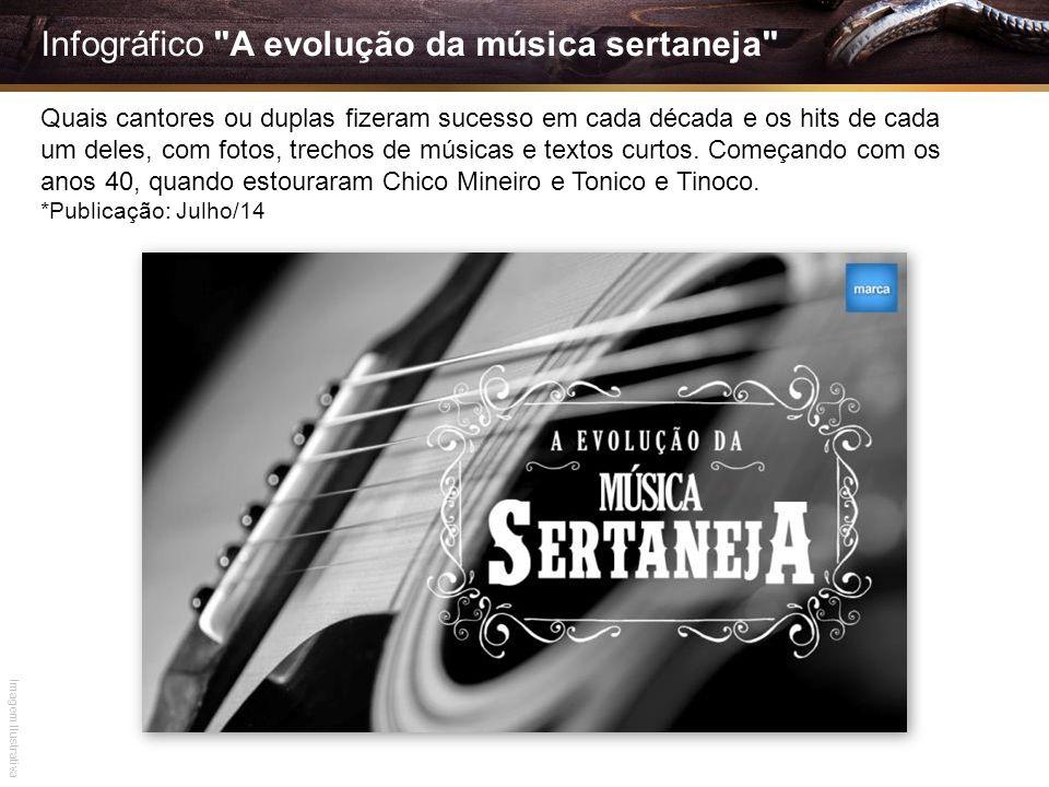 Infográfico A evolução da música sertaneja