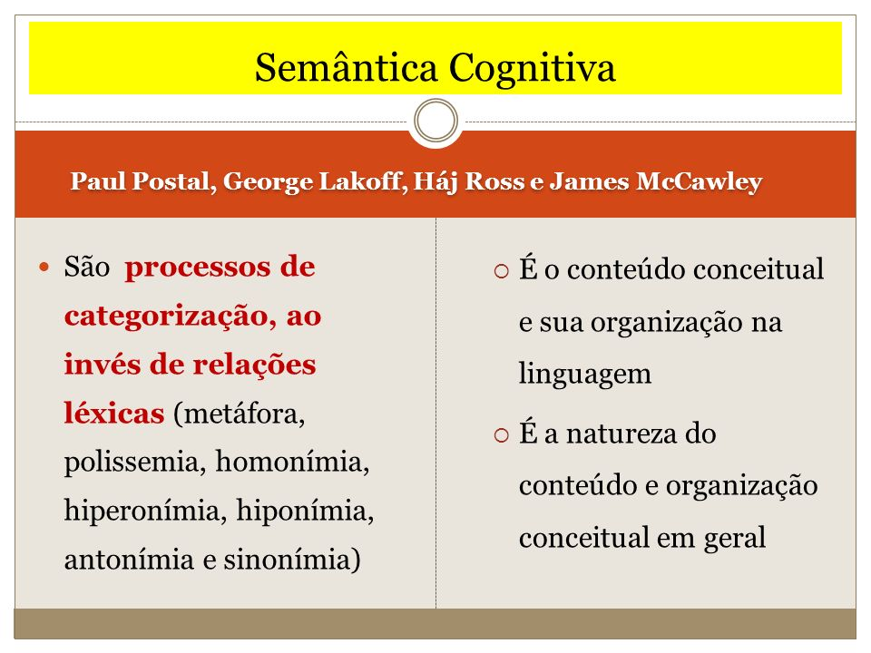 Semântica Cognitiva Paul Postal, George Lakoff, Háj Ross e James McCawley.