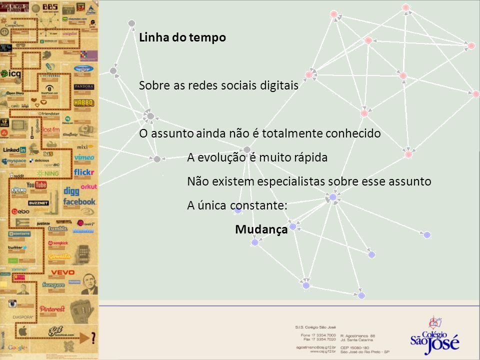 Sobre as redes sociais digitais