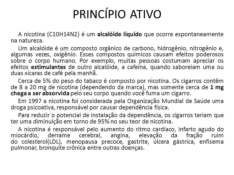 PRINCÍPIO ATIVO