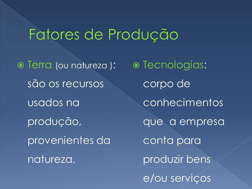 Fatores de Produção Terra (ou natureza ): são os recursos usados na produção, provenientes da natureza.