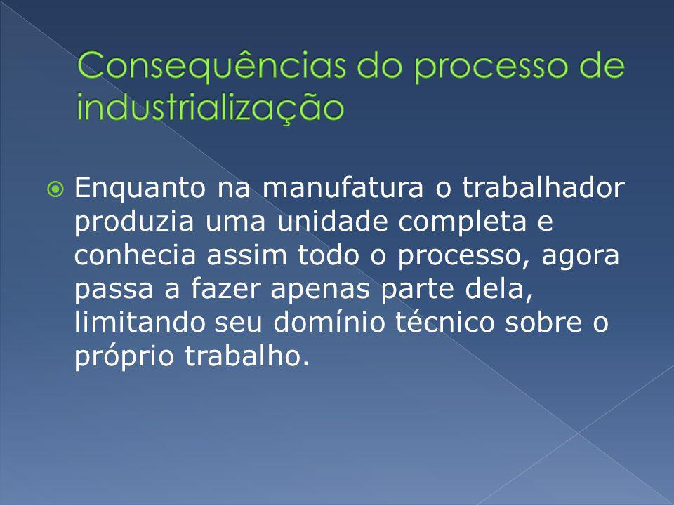 Consequências do processo de industrialização