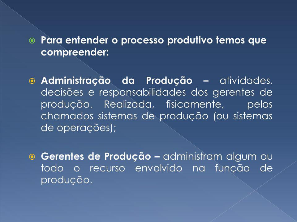 Para entender o processo produtivo temos que compreender: