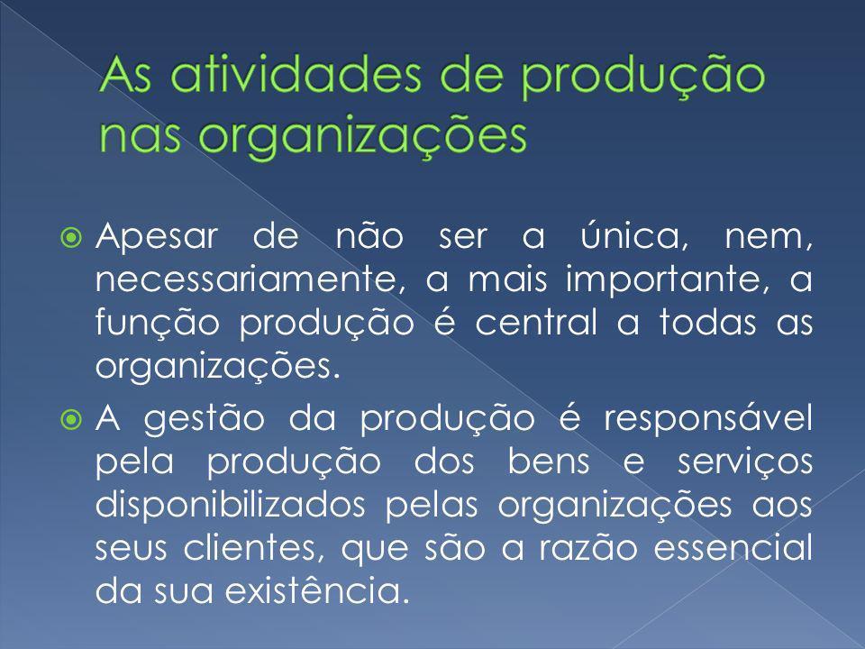 As atividades de produção nas organizações