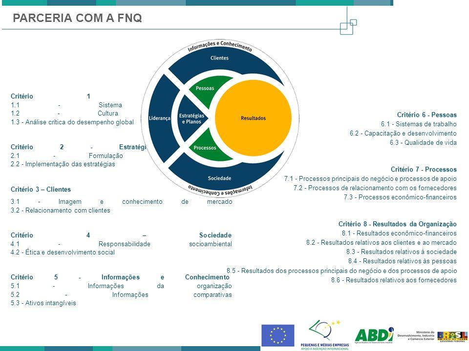 PARCERIA COM A FNQ Critério 1 – Liderança 1.1 - Sistema de liderança 1.2 - Cultura da excelência 1.3 - Análise crítica do desempenho global.