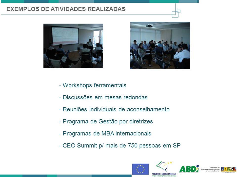 EXEMPLOS DE ATIVIDADES REALIZADAS
