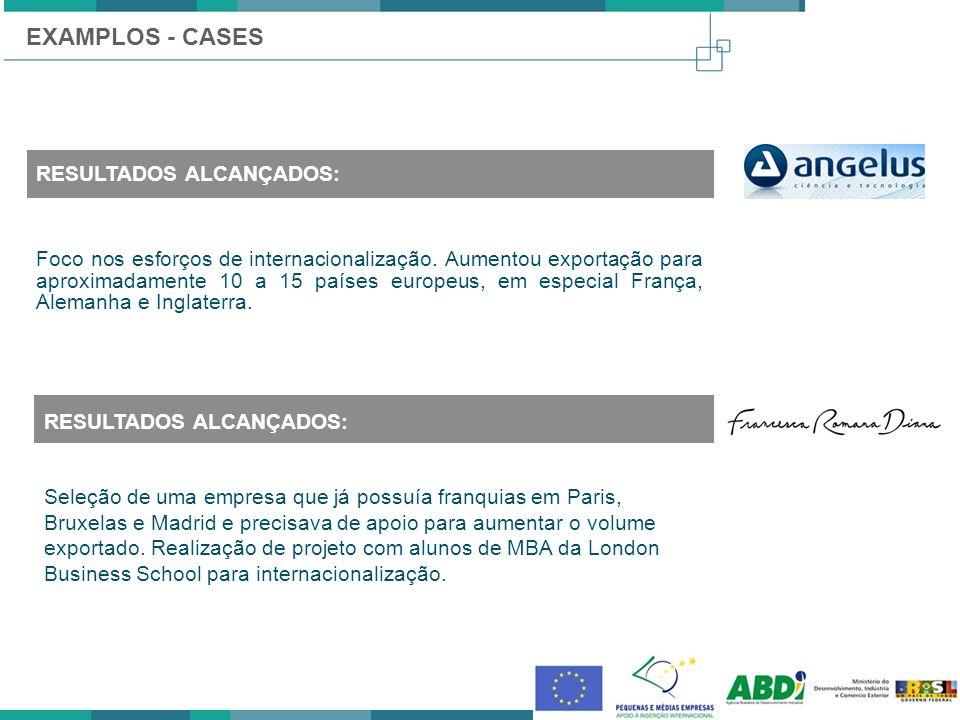 EXAMPLOS - CASES RESULTADOS ALCANÇADOS: