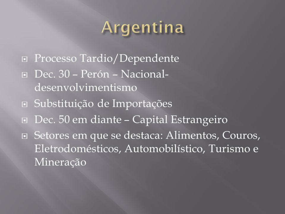 Argentina Processo Tardio/Dependente