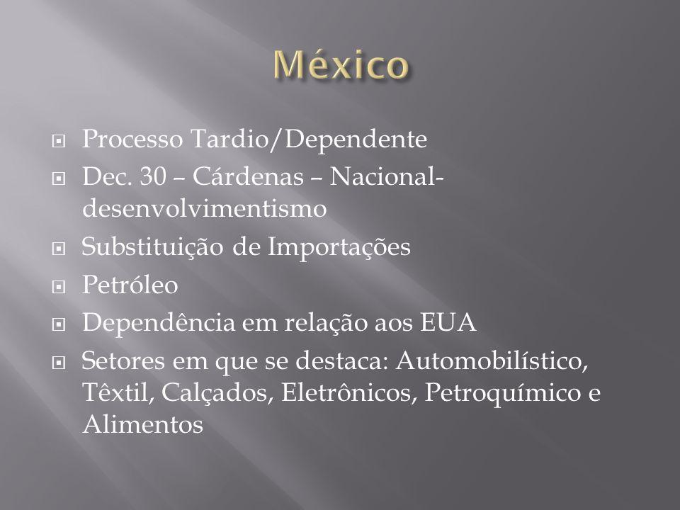 México Processo Tardio/Dependente