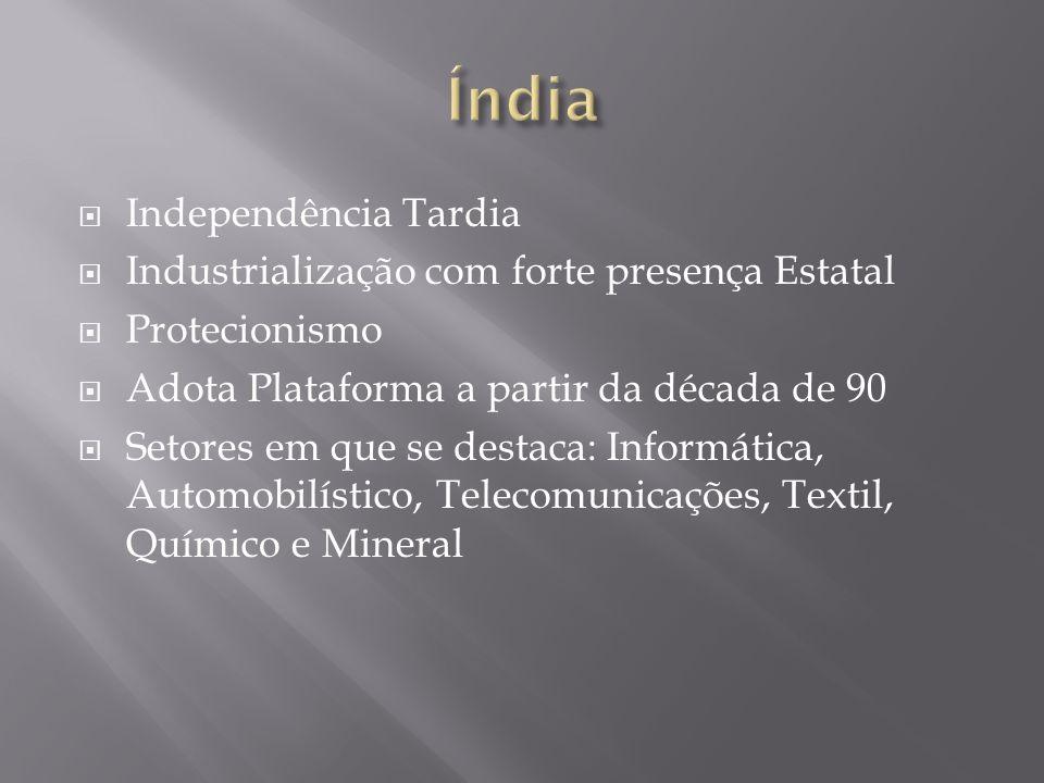 Índia Independência Tardia Industrialização com forte presença Estatal