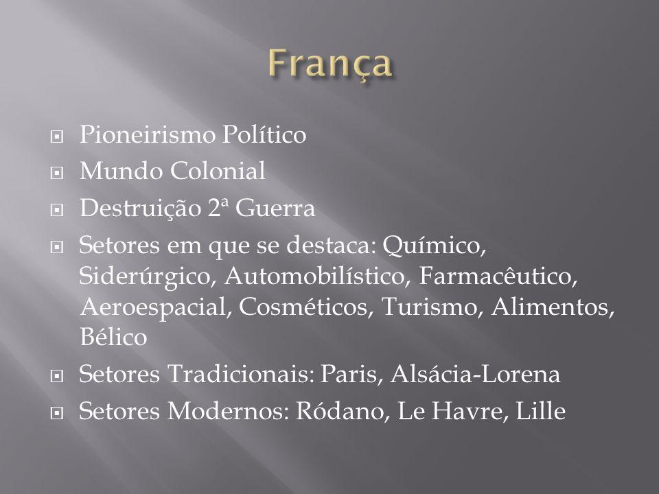 França Pioneirismo Político Mundo Colonial Destruição 2ª Guerra