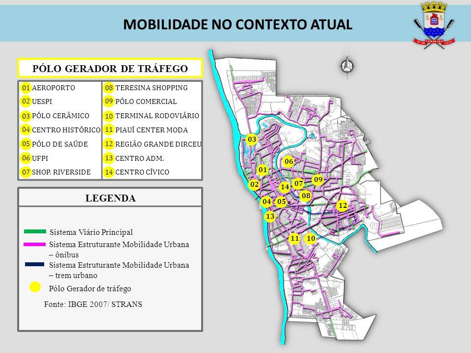 MOBILIDADE NO CONTEXTO ATUAL PÓLO GERADOR DE TRÁFEGO
