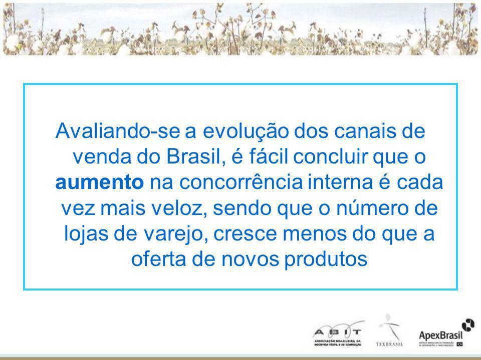 Avaliando-se a evolução dos canais de venda do Brasil, é fácil concluir que o aumento na concorrência interna é cada vez mais veloz, sendo que o número de lojas de varejo, cresce menos do que a oferta de novos produtos
