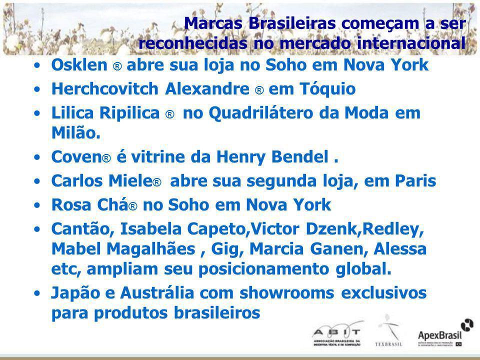 Marcas Brasileiras começam a ser reconhecidas no mercado internacional