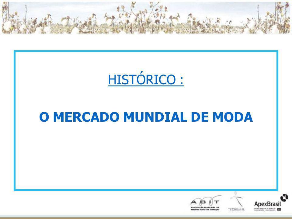 O MERCADO MUNDIAL DE MODA