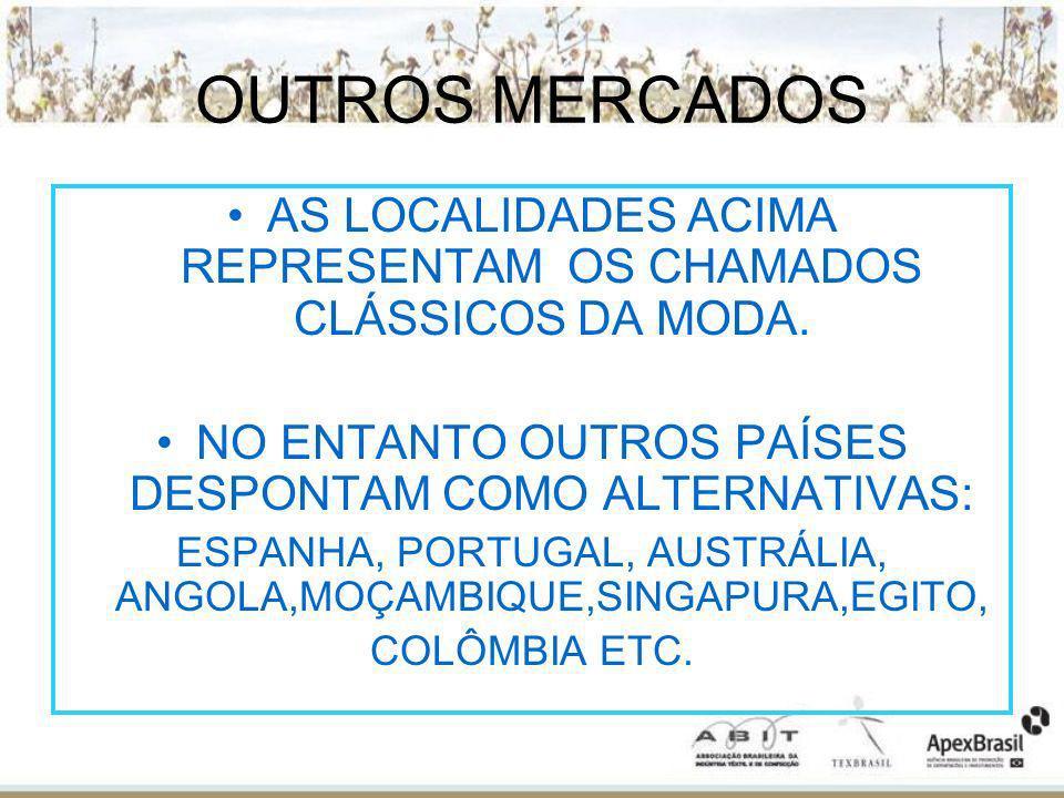 OUTROS MERCADOS AS LOCALIDADES ACIMA REPRESENTAM OS CHAMADOS CLÁSSICOS DA MODA. NO ENTANTO OUTROS PAÍSES DESPONTAM COMO ALTERNATIVAS: